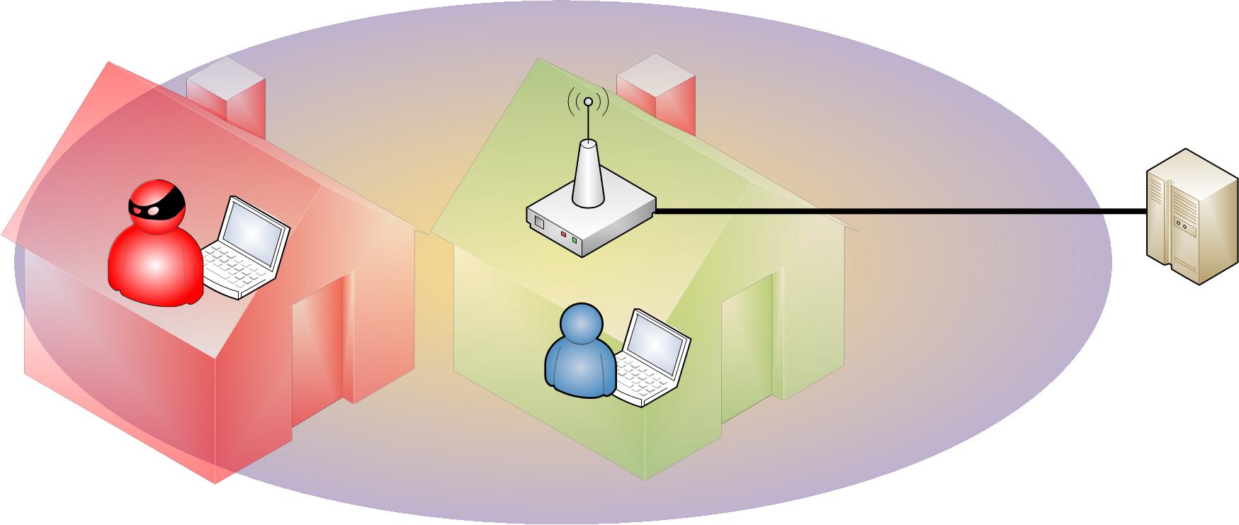 Alcance-de-la-conexion-inalambrica-Wi-Fi-a-deconocidos-www.Jarroba.com_