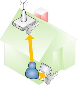 Configuracion-de-modo-seguro-de-la-red-inalambrica-Wi-Fi-www.Jarroba.com_