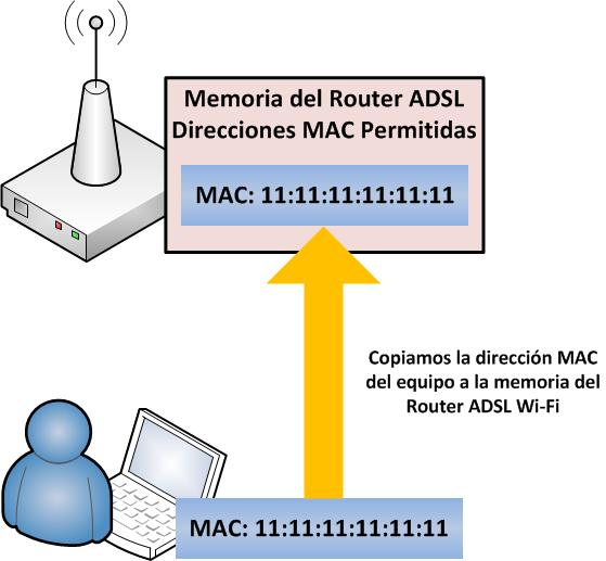 Copiar-la-direccion-MAC-de-nuestro-equipo-al-Router-ADSL-Wi-Fi-www.Jarroba.com_