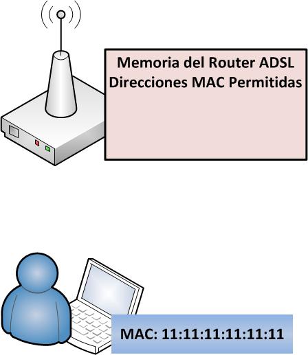 Direccion-MAC-y-donde-se-almacena-en-el-Router-ADSL-Wi-Fi-www.Jarroba.com_