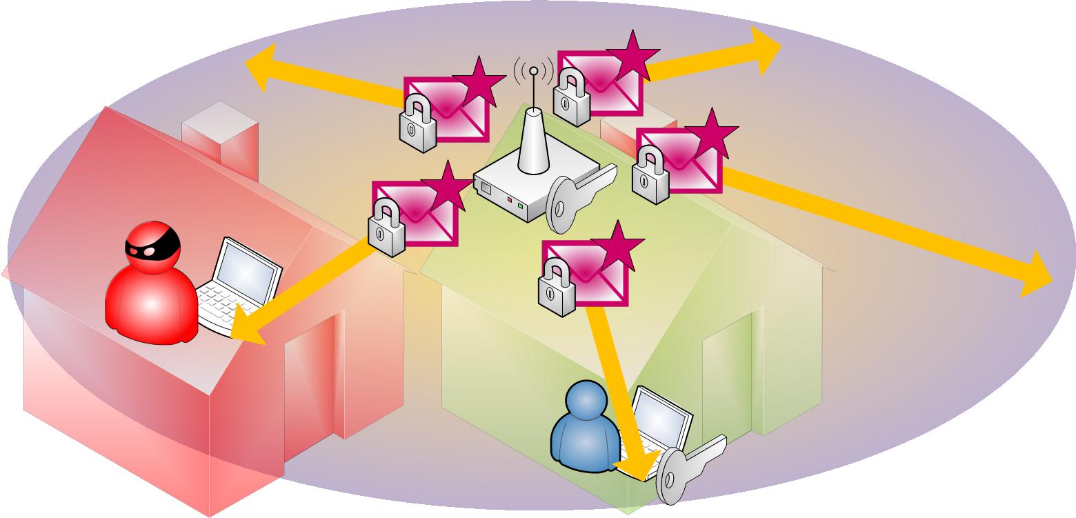 Envio-de-datos-cifrados-desde-el-Router-ADSL-a-los-equipos-www.Jarroba.com_