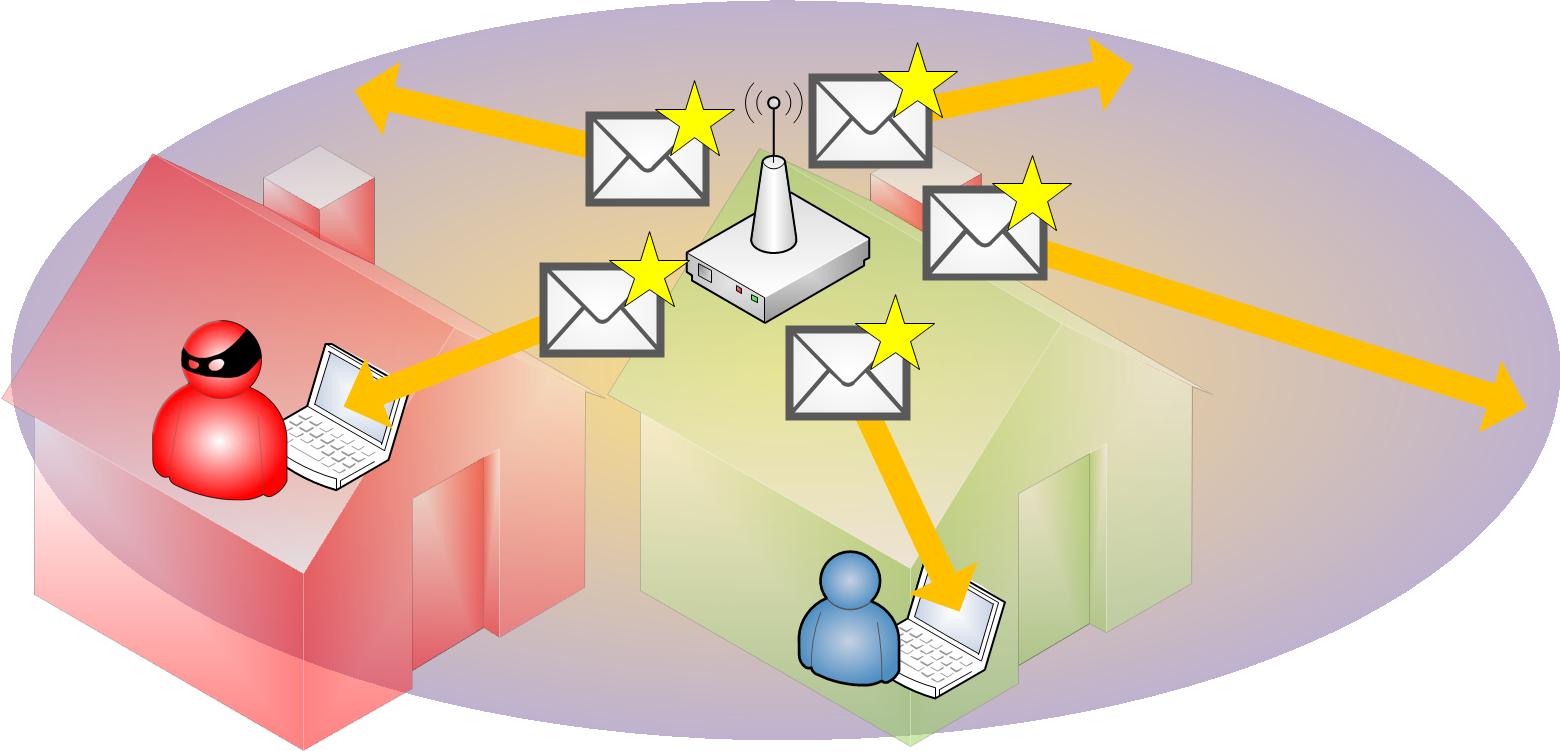Envio-de-datos-en-claro-desde-el-Router-ADSL-a-los-equipos-www.Jarroba.com_