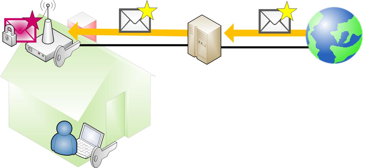 Recepcion-de-datos-hasta-el-Router-ADSL-www.Jarroba.com_