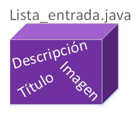 Clase adaptador ListView - www.jarroba.com