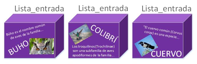 Objetos clase adaptador - www.jarroba.com