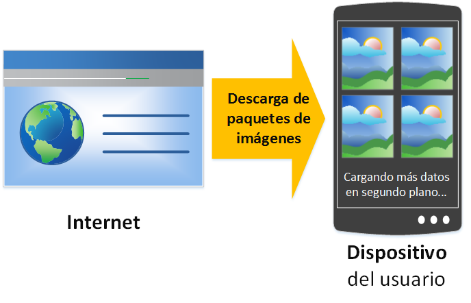 Descargar datos de Internet con multitaréa - www.Jarroba.com