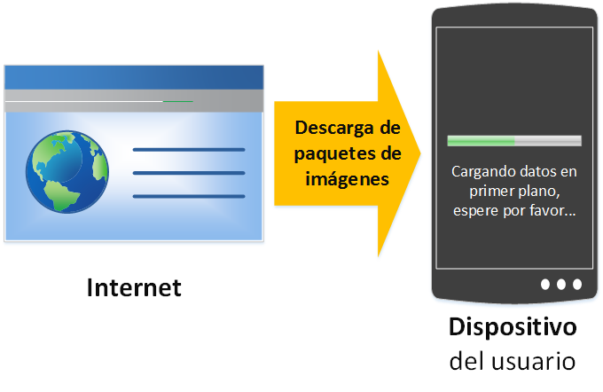 Descargar datos de Internet sin multitaréa - www.Jarroba.com