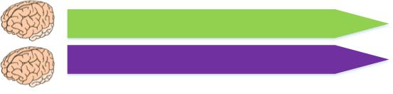 Tiempo en ejecutarse dos hilos o threads, el principal y el secundario, que se reparten la carga de trabajo en dos núcleos - www.Jarroba.com