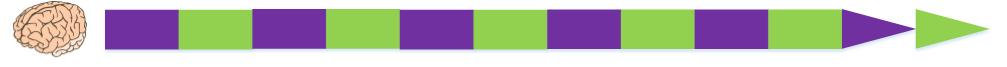 Tiempo en ejecutarse dos hilos o threads, el principal y el secundario, que se reparten la carga de trabajo en un único núcleo - www.Jarroba.com