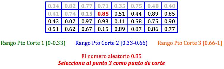 Algoritmo Genetico jarroba Ptos corte2