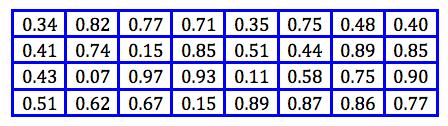 Algoritmo Genetico jarroba numeros aleatorios 1