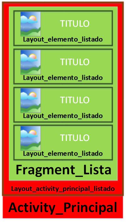 Diseño listado layouts  Fragments Android - www.Jarroba.com