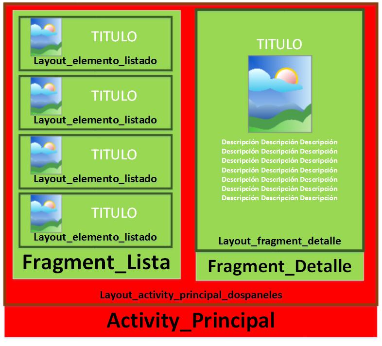 Diseño tablet Layouts Fragments Android - www.Jarroba.com