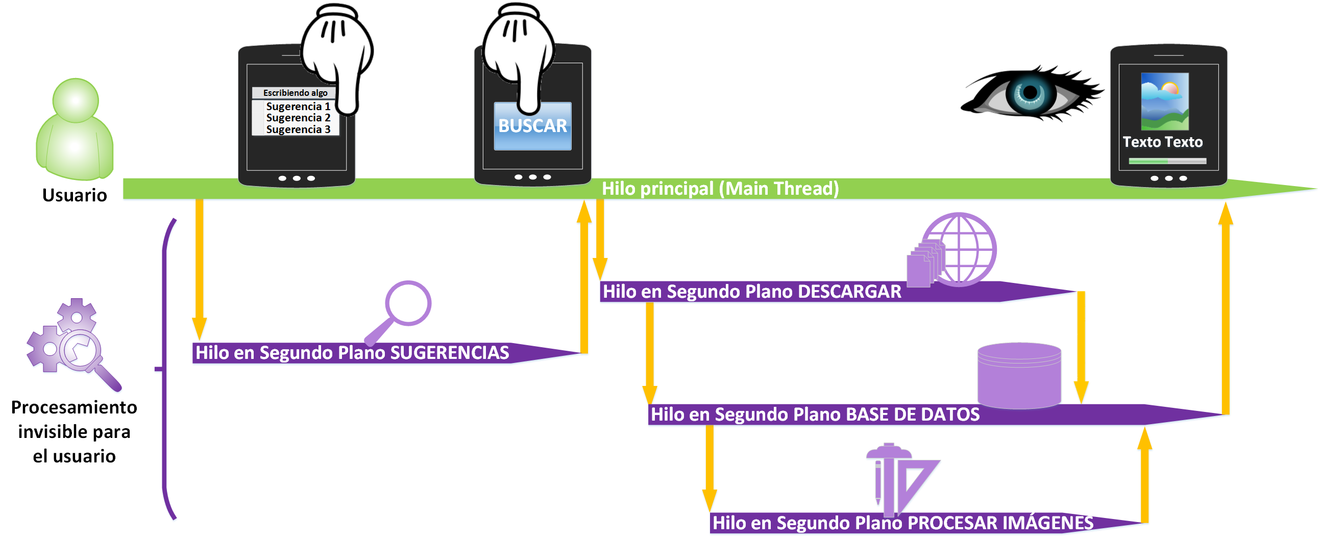 Ejemplo de Programacion Multitarea en Android - www.Jarroba.com