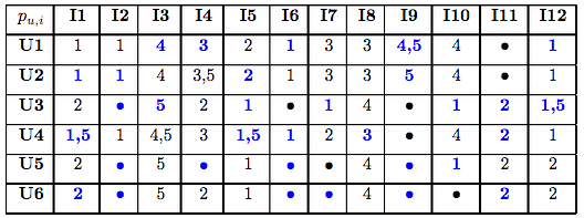 tabla_predicciones_jarroba