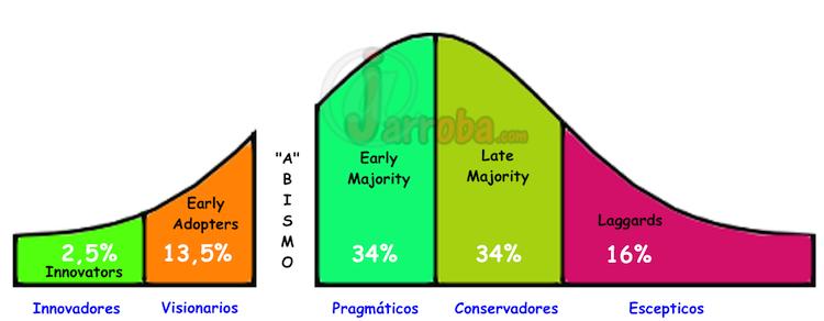 socialinnovation_jarroba