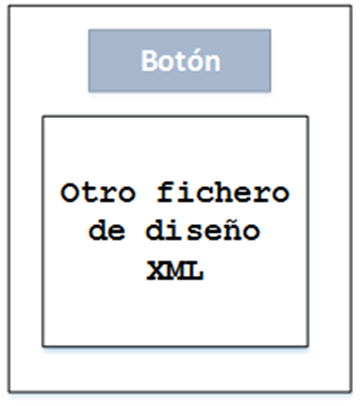 Layout Abstracto para Ejemplo Infalte Android 3 - www.jarroba