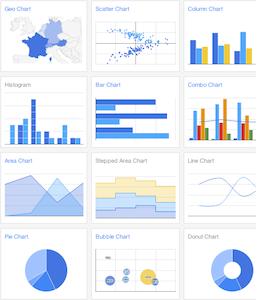 Graficas_Google_charts_jarroba
