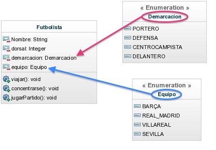 how to create enum in java