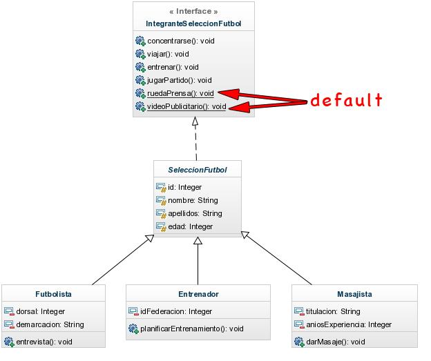 interface_default_static_jarroba