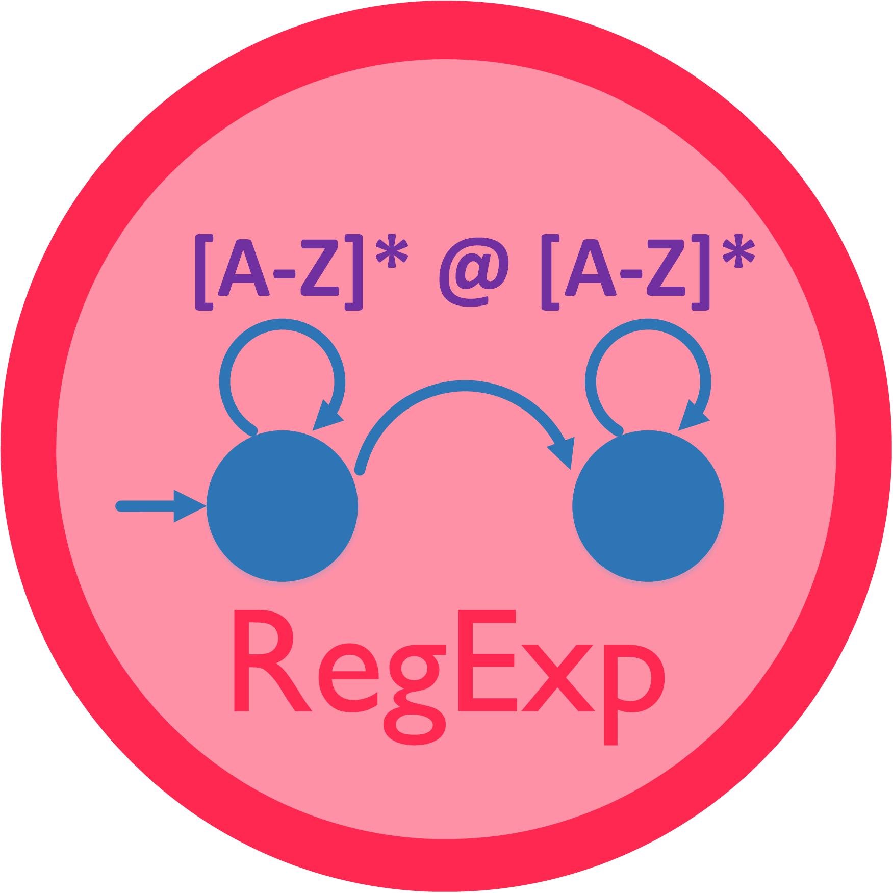 Expresiones regulares - Regexp - Pattern matching