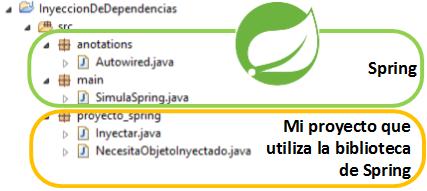 Proyecto Spring simulado con Annotations Java 2 - www.jarroba.com