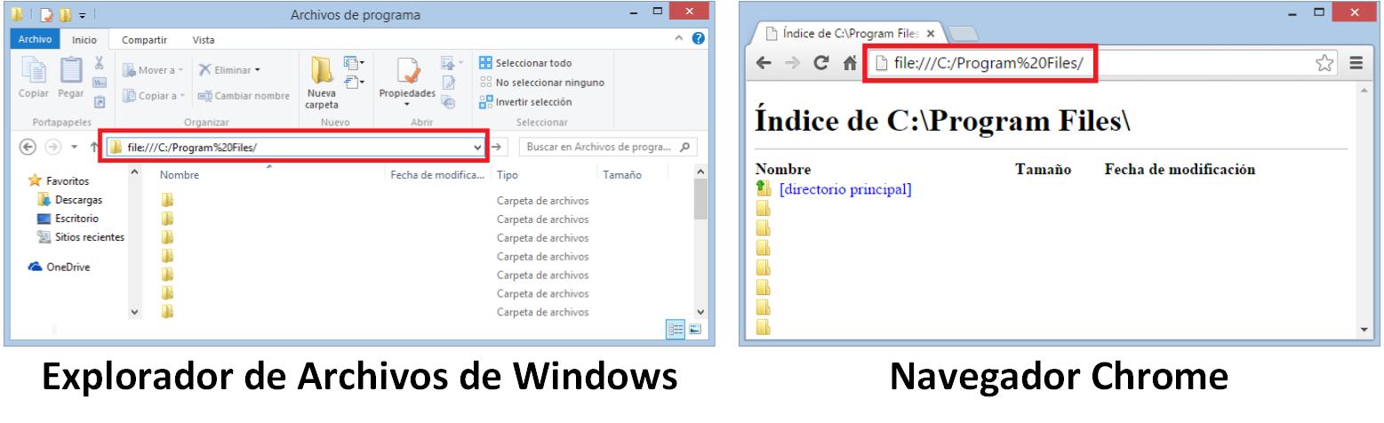 URI desde el navegador vs explorador de archivos - www.Jarroba.com