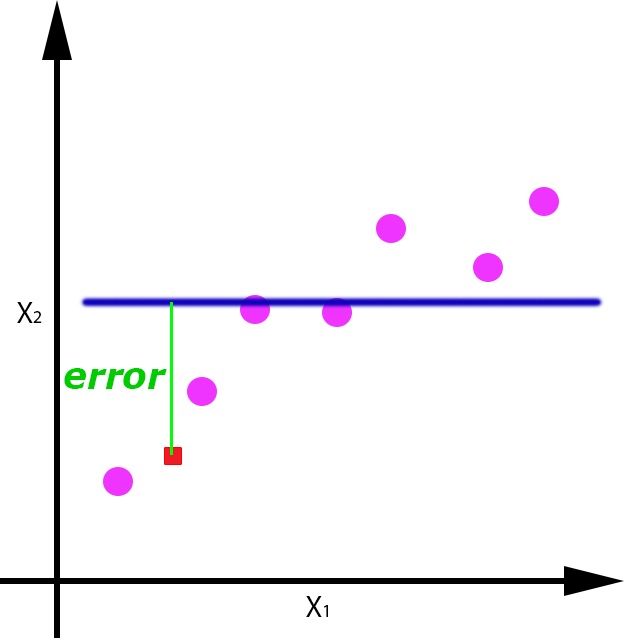 Regresion_overfitting_error_underfitting