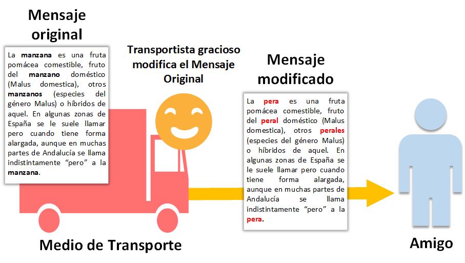 Ejemplo básico de Hash o Resumen - Enviando mensaje - www.jarroba.com