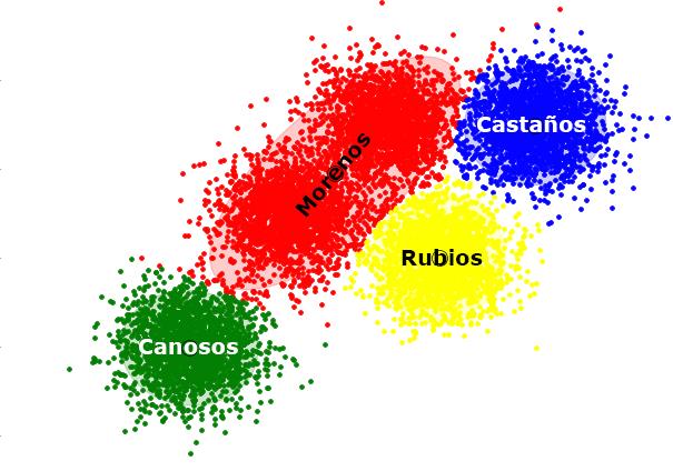 Ejemplo_clustering