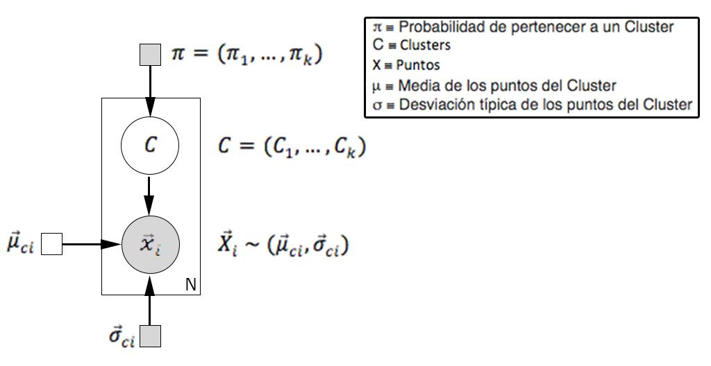 EM_platenotation