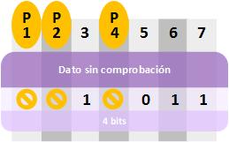hamming-dejando-hueco-para-los-bits-de-paridad-www-jarroba-com