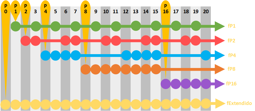 hamming-extendido-matriz-sindrome-www-jarroba-com