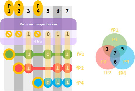 hamming-rellenar-matriz-de-deduccion-www-jarroba-com