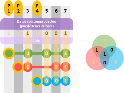hamming-rellenar-matriz-de-deduccion-a-la-inversa-www-jarroba-com