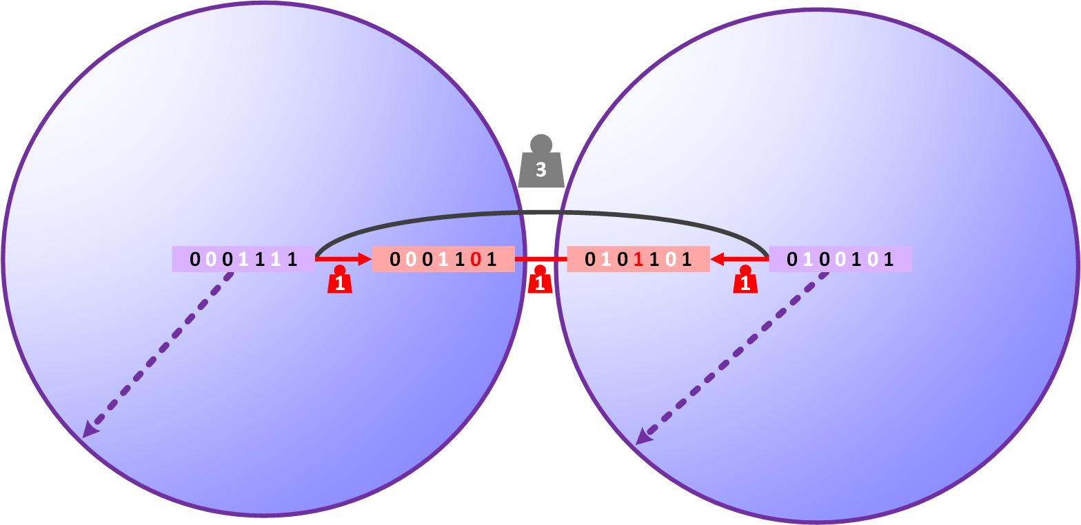 demostracion-capacidad-de-correcion-de-errores-del-codigo-hamming-3-www-jarroba-com