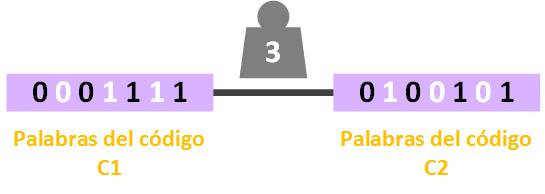 deteccion-y-correcion-de-errores-buscando-distancia-minima-3-www-jarroba-com