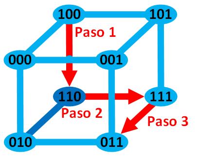 distancia-de-hamming-3-con-3-dimensiones-www-jarroba-com
