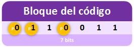 ejemplo-de-dato-con-bits-de-paridad-www-jarroba-com