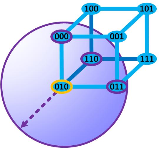 esfera-de-hamming-www-jarroba-com
