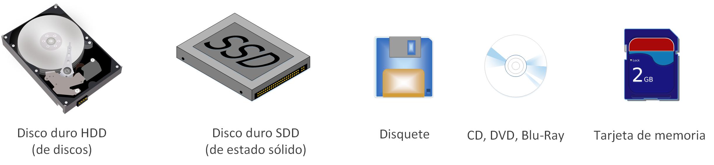 Imagen de Disco duro HDD, disco duro SDD, disquete, CD, DVD, Blu-ray, tarjeta de memoria