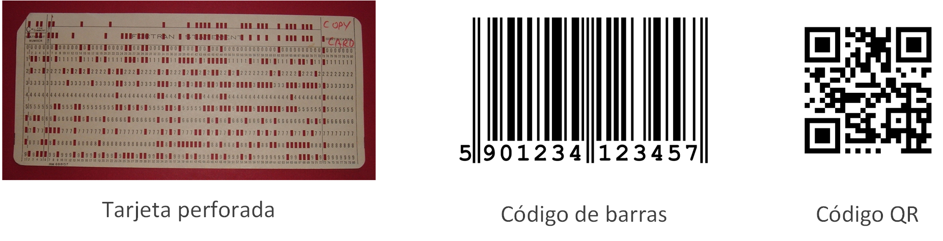 Imagne de tarjeta perforada, código de barras y código QR